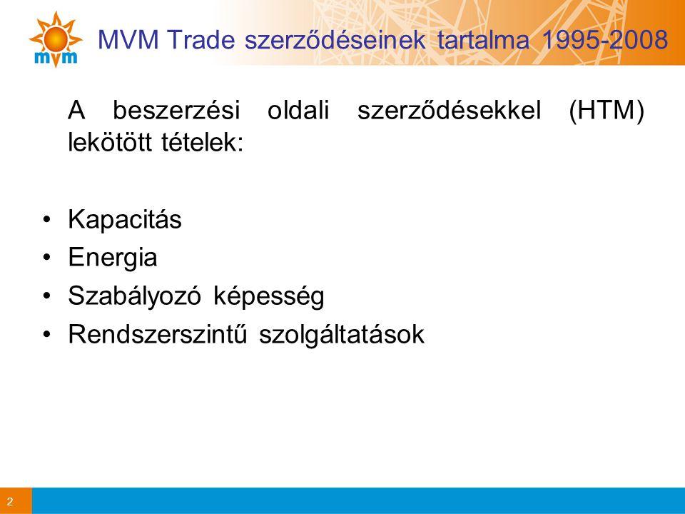 MVM Trade szerződéseinek tartalma 1995-2008