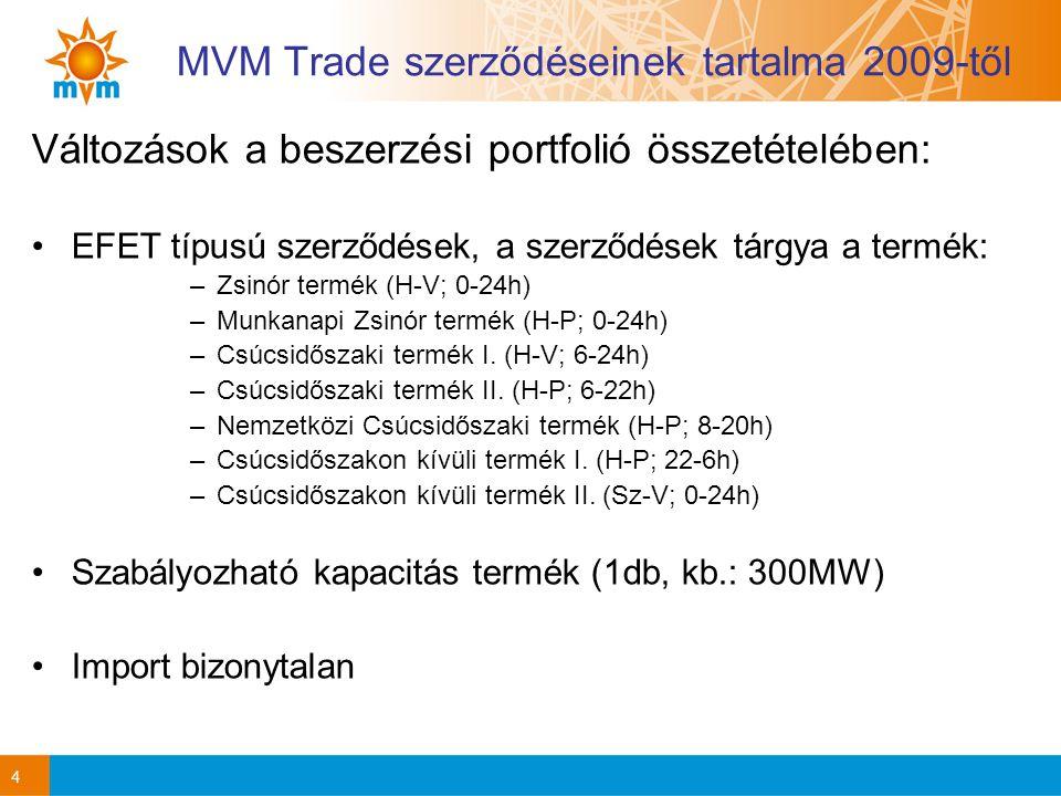 MVM Trade szerződéseinek tartalma 2009-től