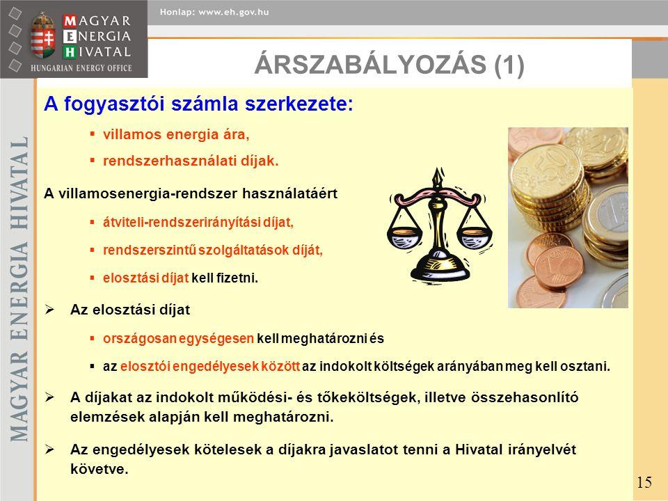ÁRSZABÁLYOZÁS (1) A fogyasztói számla szerkezete: 15