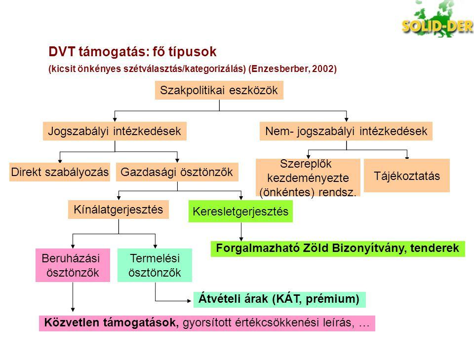 DVT támogatás: fő típusok (kicsit önkényes szétválasztás/kategorizálás) (Enzesberber, 2002)