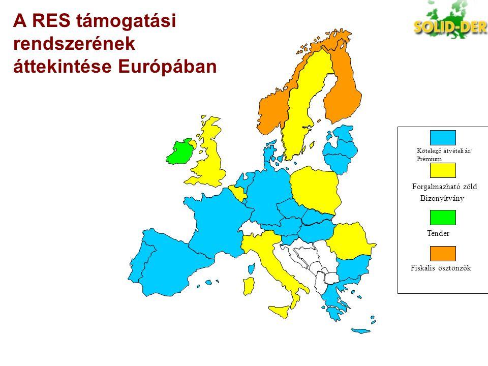 A RES támogatási rendszerének áttekintése Európában