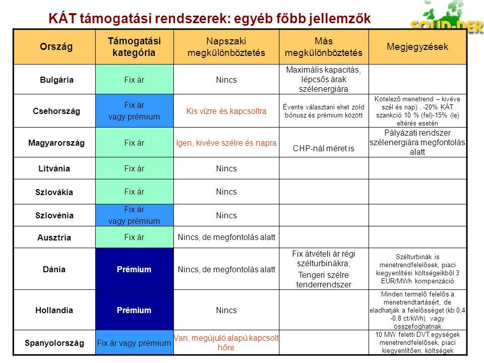 KÁT támogatási rendszerek: egyéb főbb jellemzők