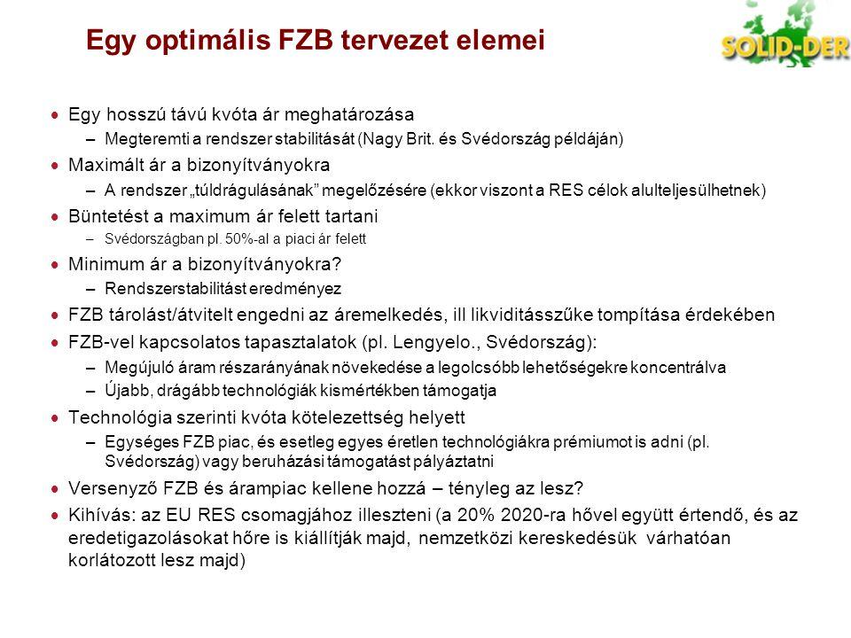 Egy optimális FZB tervezet elemei
