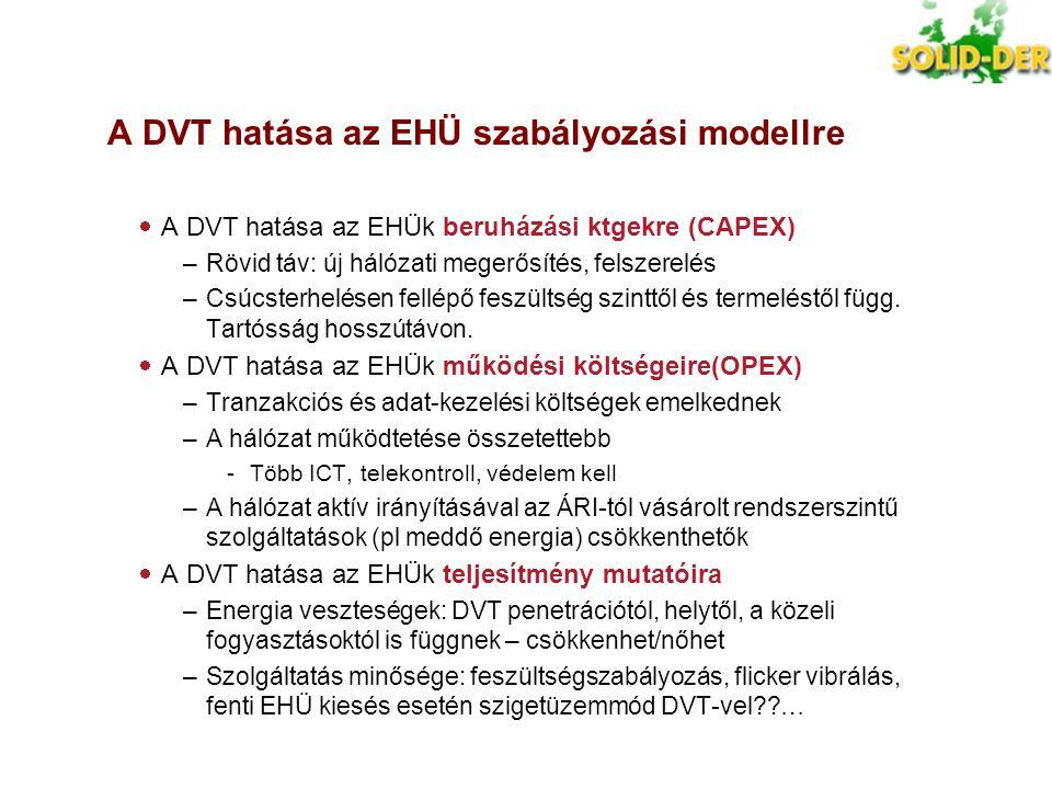 A DVT hatása az EHÜ szabályozási modellre