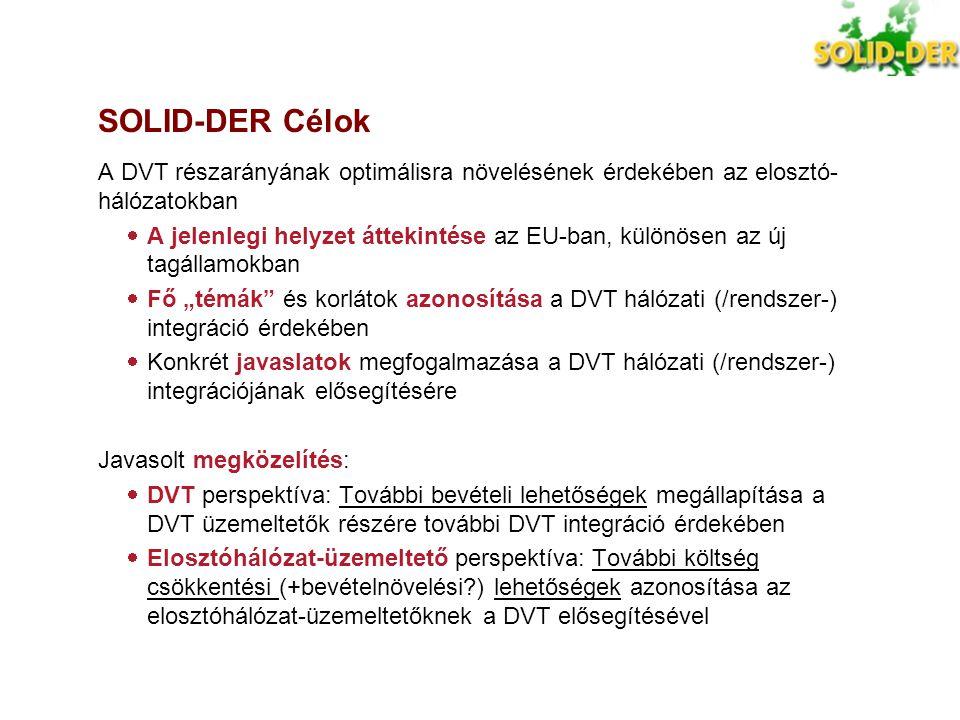 SOLID-DER Célok A DVT részarányának optimálisra növelésének érdekében az elosztó-hálózatokban.