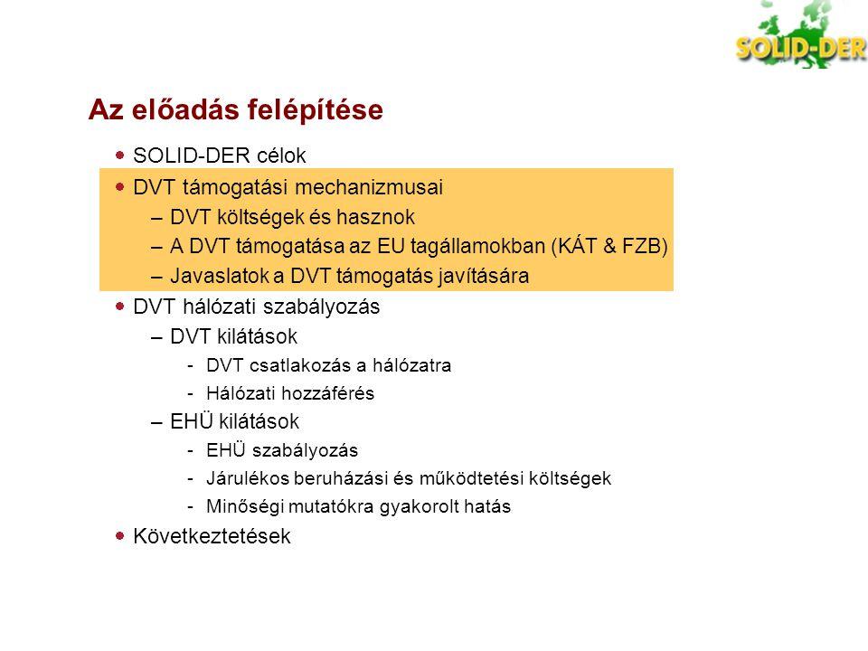 Az előadás felépítése SOLID-DER célok DVT támogatási mechanizmusai