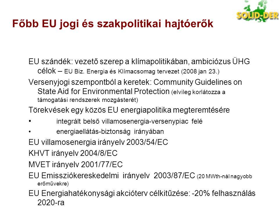 Főbb EU jogi és szakpolitikai hajtóerők