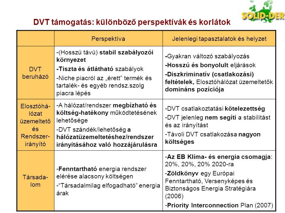 DVT támogatás: különböző perspektívák és korlátok