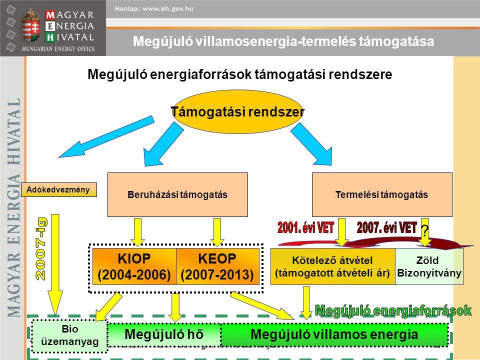 Megújuló energiaforrások támogatási rendszere