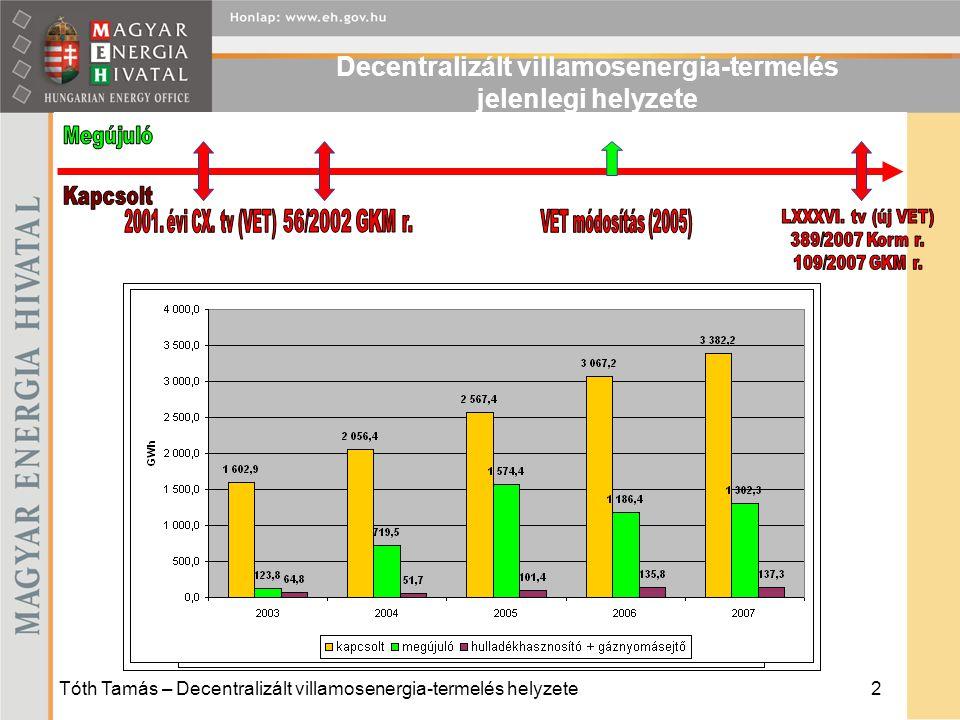 Decentralizált villamosenergia-termelés jelenlegi helyzete
