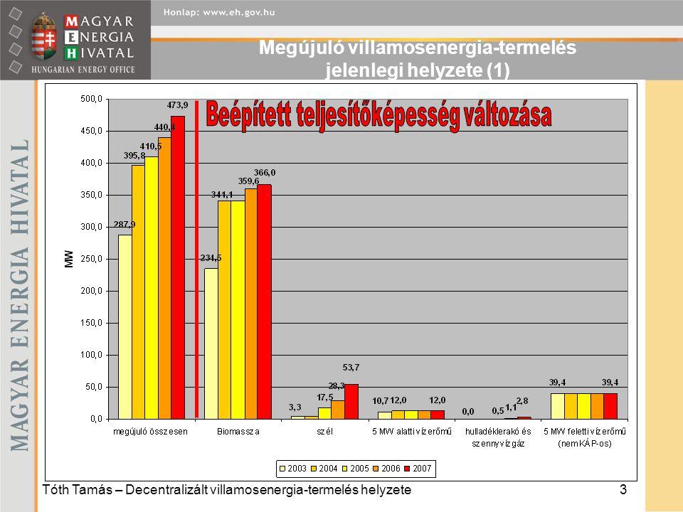 Megújuló villamosenergia-termelés jelenlegi helyzete (1)