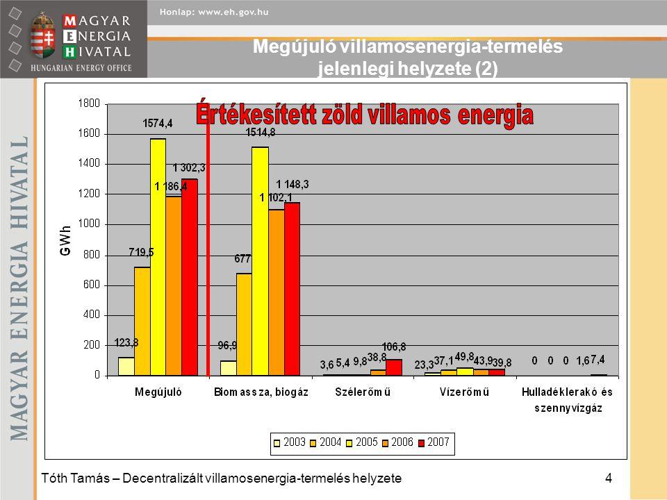 Megújuló villamosenergia-termelés jelenlegi helyzete (2)