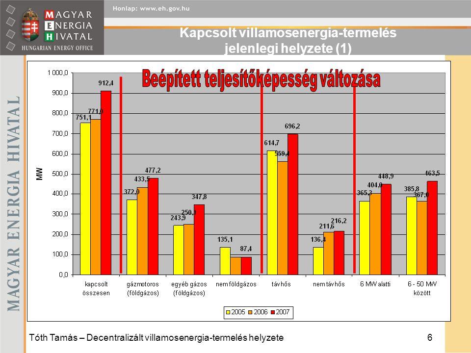 Kapcsolt villamosenergia-termelés jelenlegi helyzete (1)