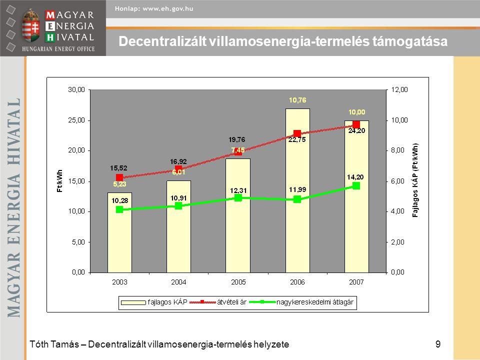 Decentralizált villamosenergia-termelés támogatása