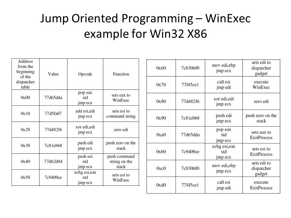 Jump Oriented Programming – WinExec example for Win32 X86
