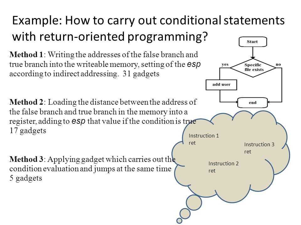 Example: How to carry out conditional statements with return-oriented programming