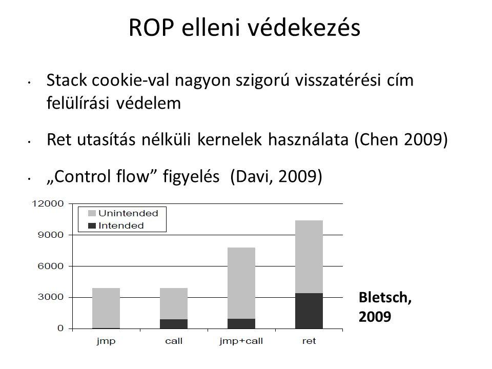 ROP elleni védekezés Stack cookie-val nagyon szigorú visszatérési cím felülírási védelem. Ret utasítás nélküli kernelek használata (Chen 2009)