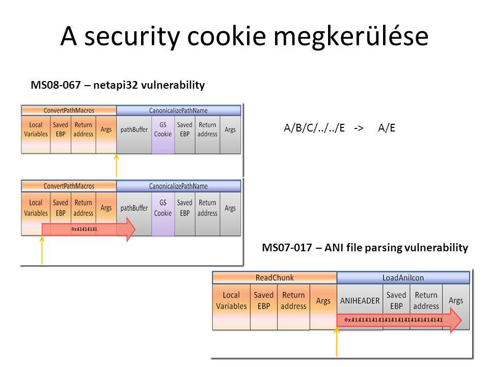 A security cookie megkerülése