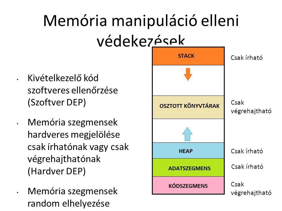 Memória manipuláció elleni védekezések