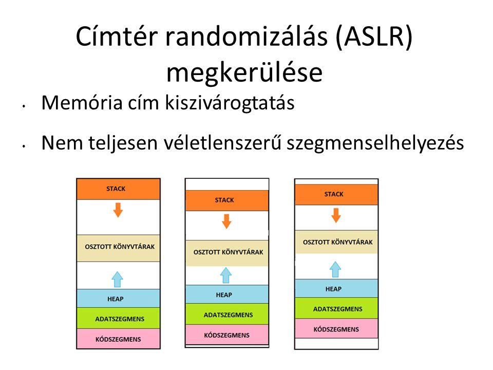 Címtér randomizálás (ASLR) megkerülése