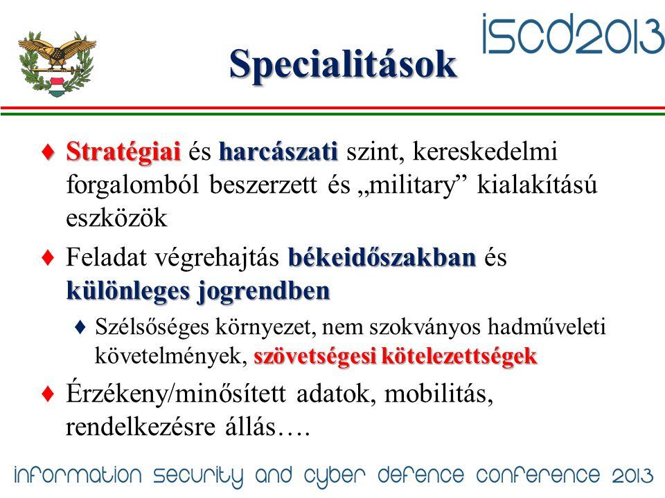 """Specialitások Stratégiai és harcászati szint, kereskedelmi forgalomból beszerzett és """"military kialakítású eszközök."""