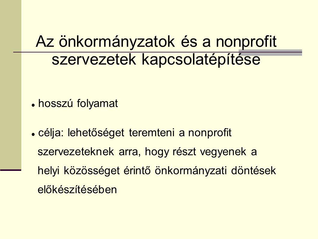 Az önkormányzatok és a nonprofit szervezetek kapcsolatépítése