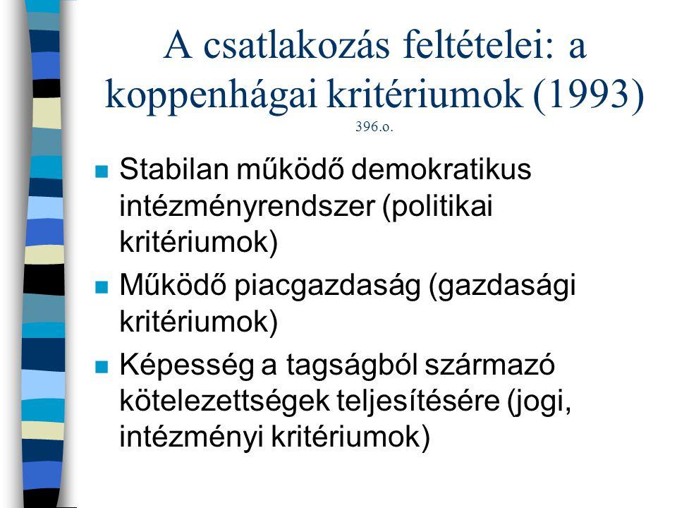 A csatlakozás feltételei: a koppenhágai kritériumok (1993) 396.o.
