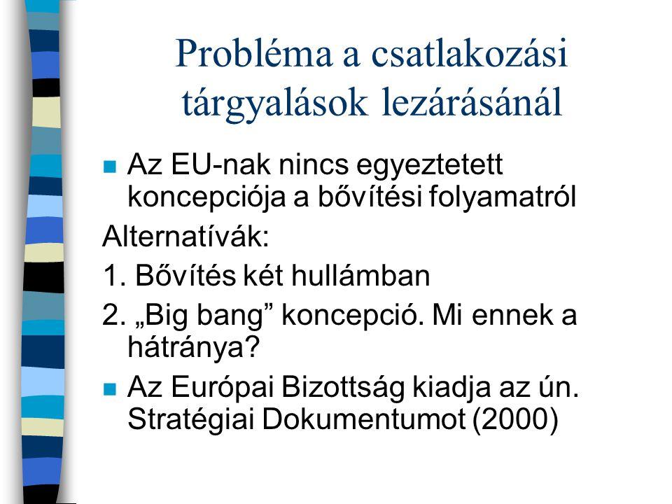 Probléma a csatlakozási tárgyalások lezárásánál