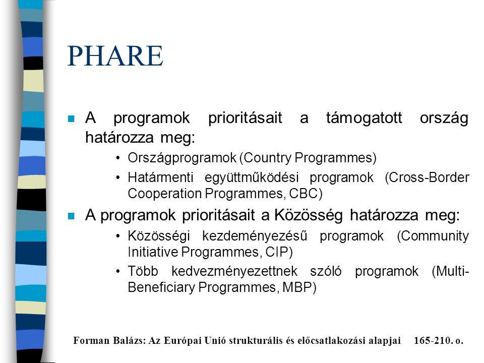 PHARE A programok prioritásait a támogatott ország határozza meg: