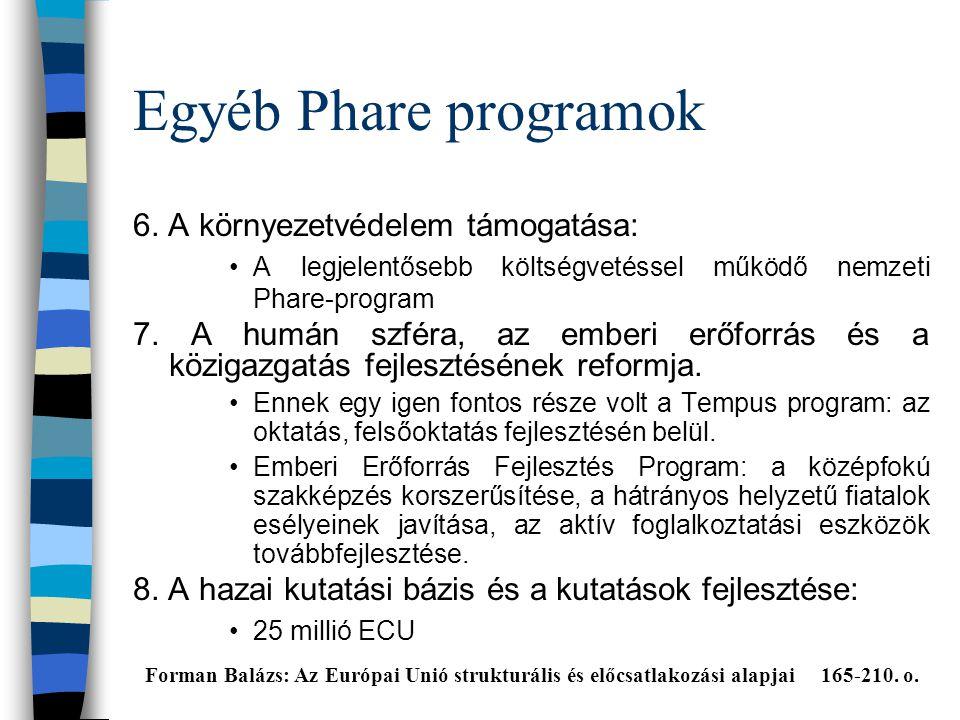 Egyéb Phare programok 6. A környezetvédelem támogatása: