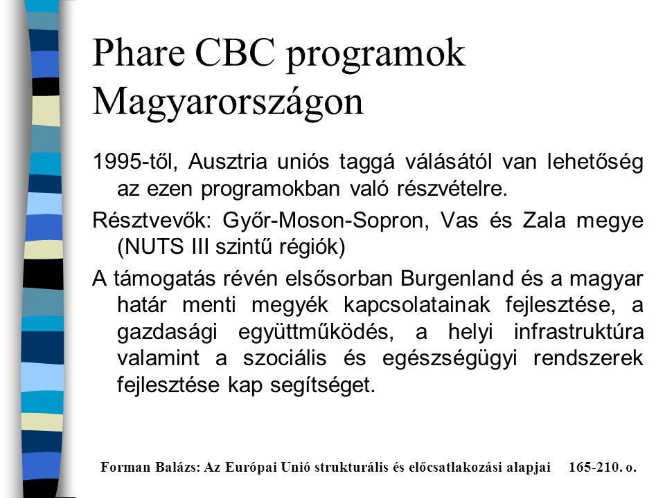 Phare CBC programok Magyarországon