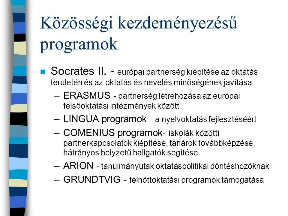 Közösségi kezdeményezésű programok