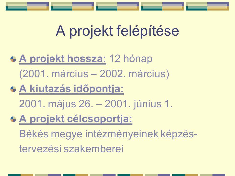 A projekt felépítése A projekt hossza: 12 hónap
