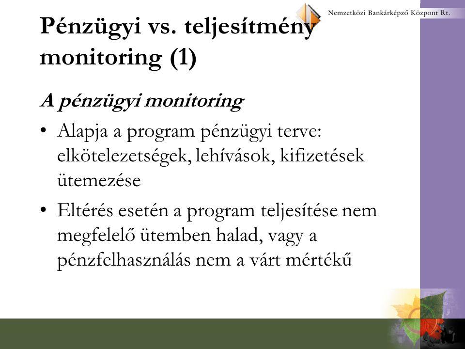 Pénzügyi vs. teljesítmény monitoring (1)