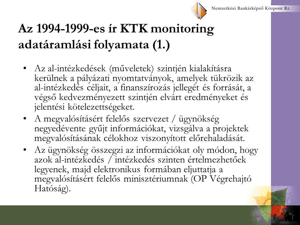 Az 1994-1999-es ír KTK monitoring adatáramlási folyamata (1.)