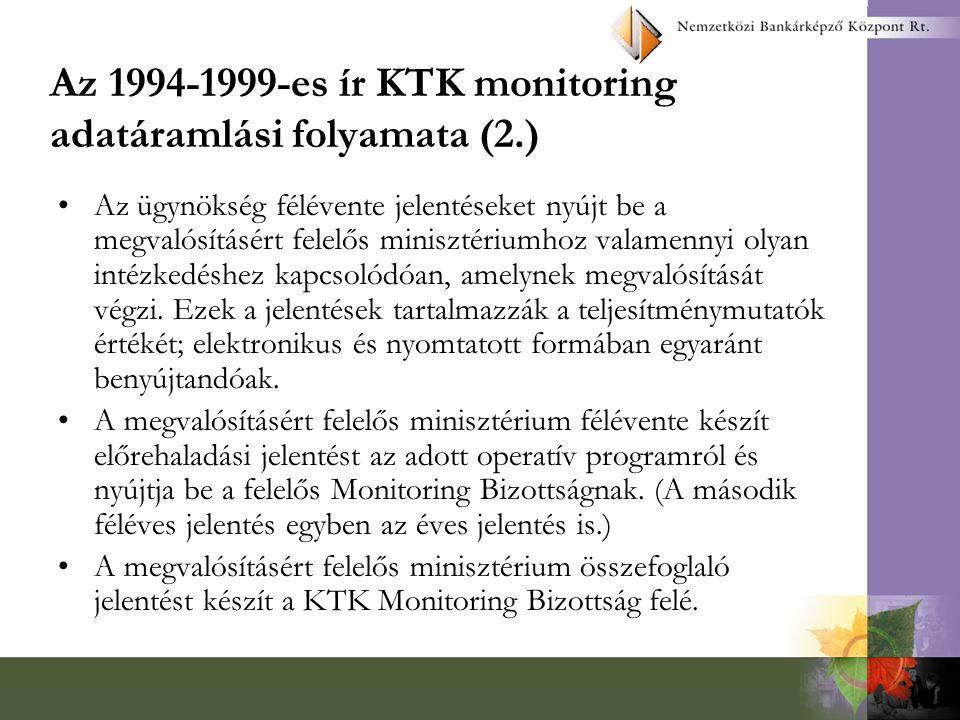 Az 1994-1999-es ír KTK monitoring adatáramlási folyamata (2.)