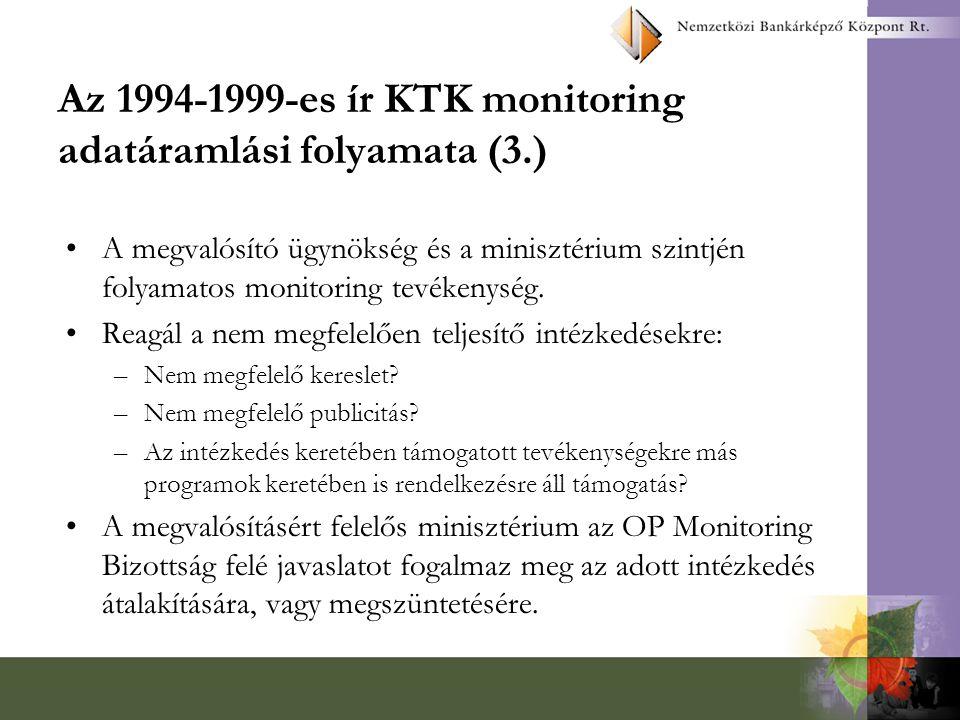 Az 1994-1999-es ír KTK monitoring adatáramlási folyamata (3.)