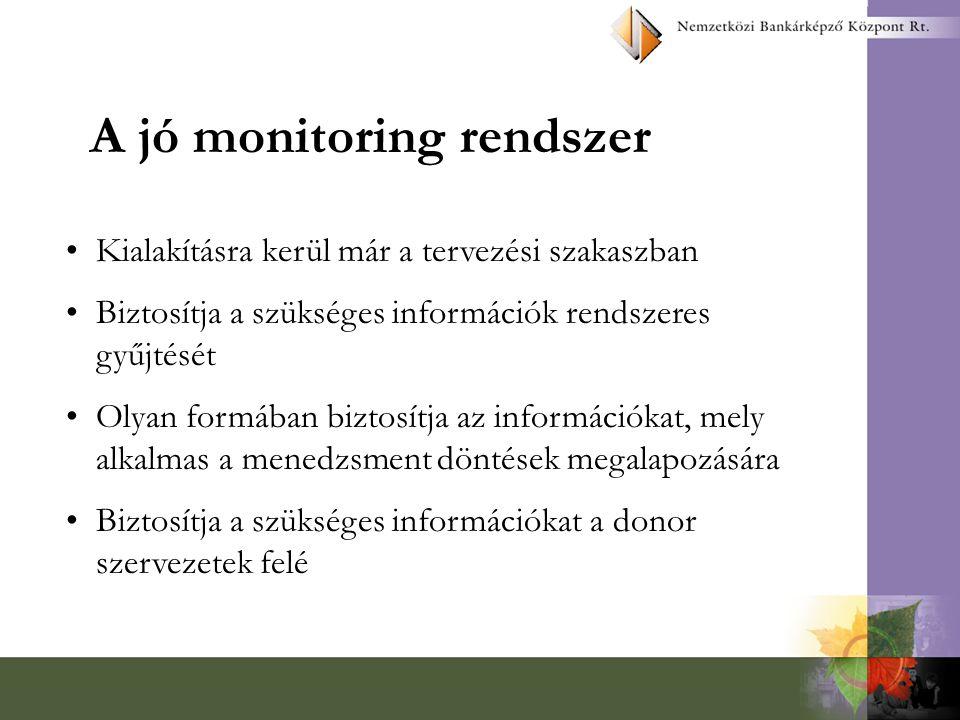 A jó monitoring rendszer