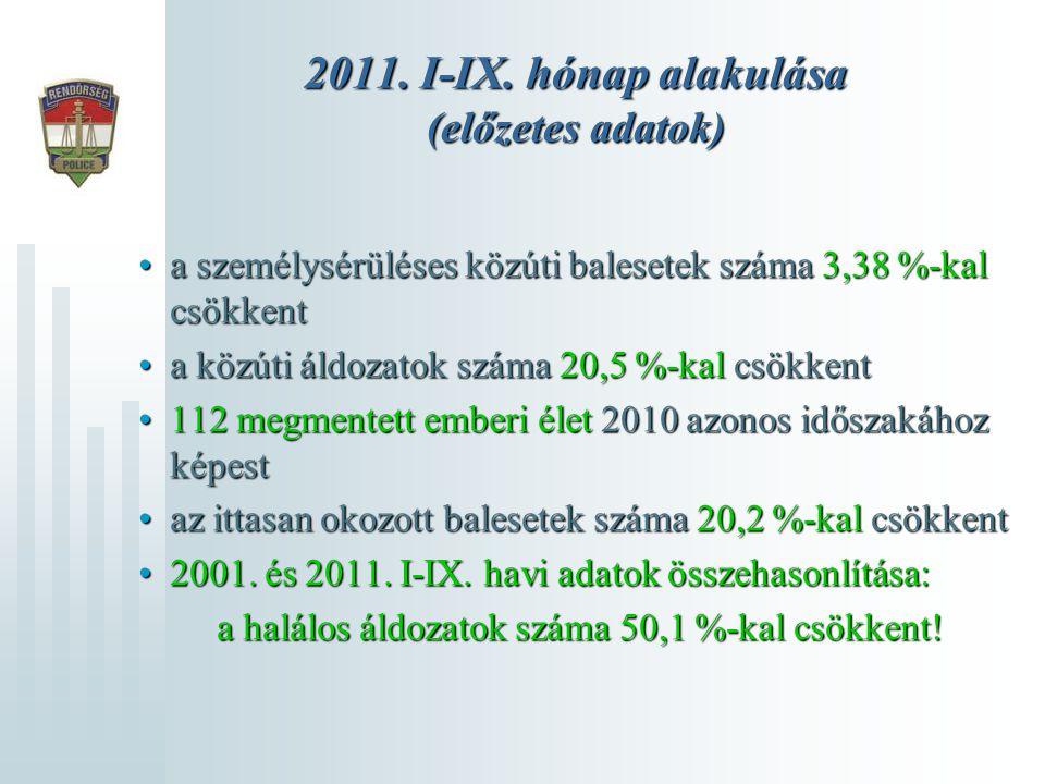 2011. I-IX. hónap alakulása (előzetes adatok)
