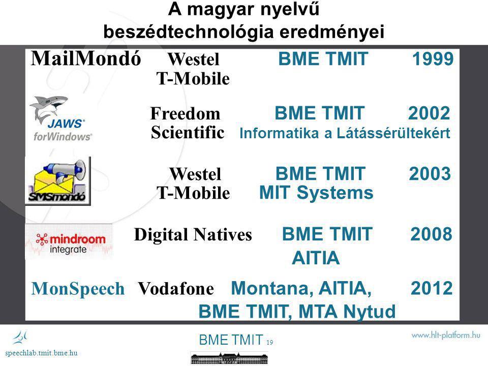 A magyar nyelvű beszédtechnológia eredményei