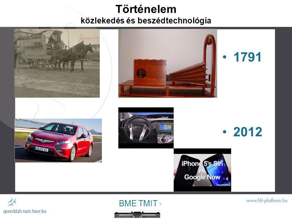 Történelem közlekedés és beszédtechnológia