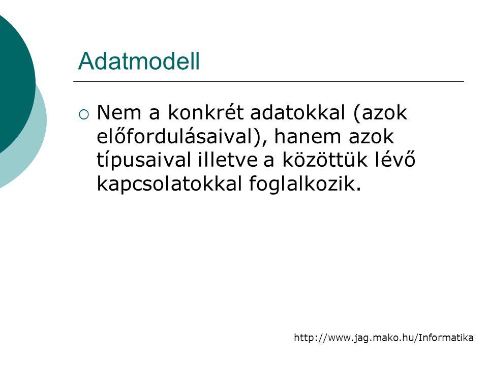 Adatmodell Nem a konkrét adatokkal (azok előfordulásaival), hanem azok típusaival illetve a közöttük lévő kapcsolatokkal foglalkozik.