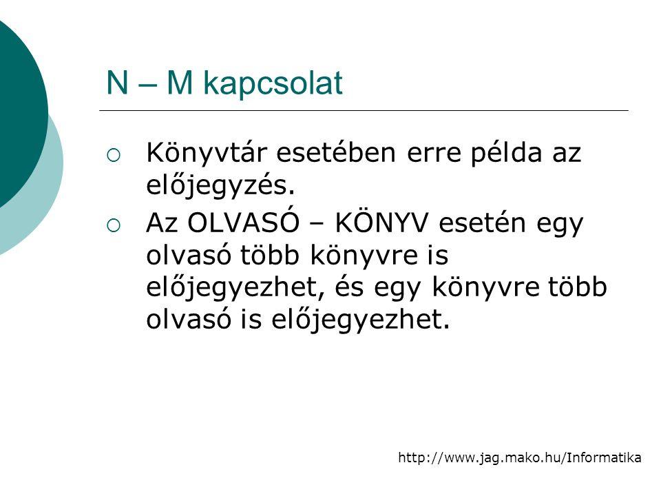 N – M kapcsolat Könyvtár esetében erre példa az előjegyzés.
