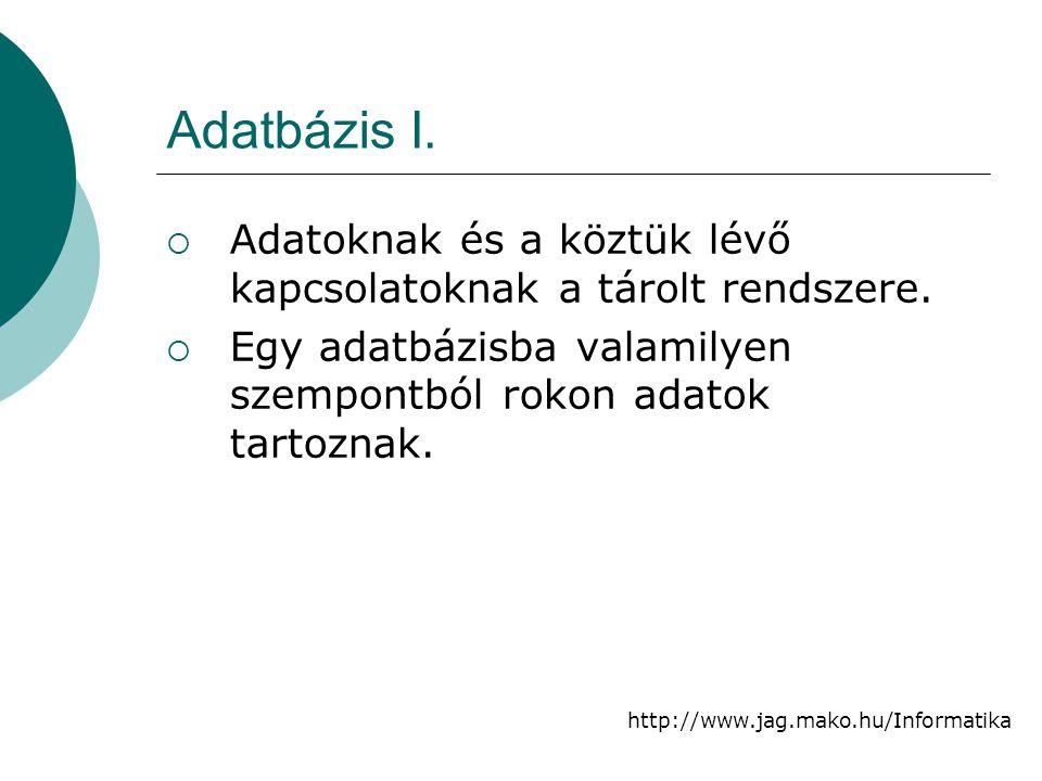 Adatbázis I. Adatoknak és a köztük lévő kapcsolatoknak a tárolt rendszere.
