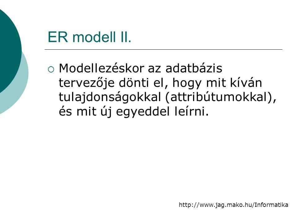 ER modell II.