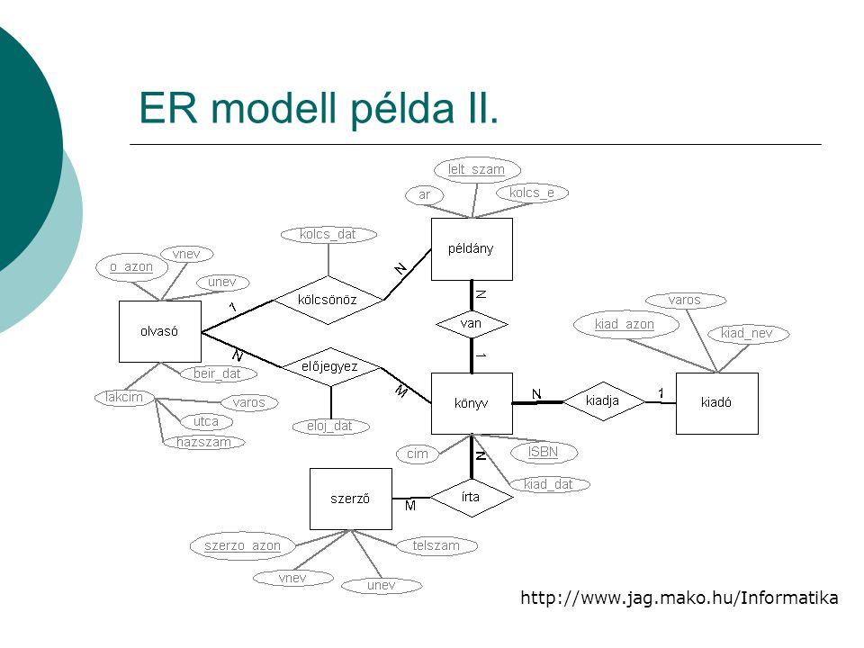 ER modell példa II.
