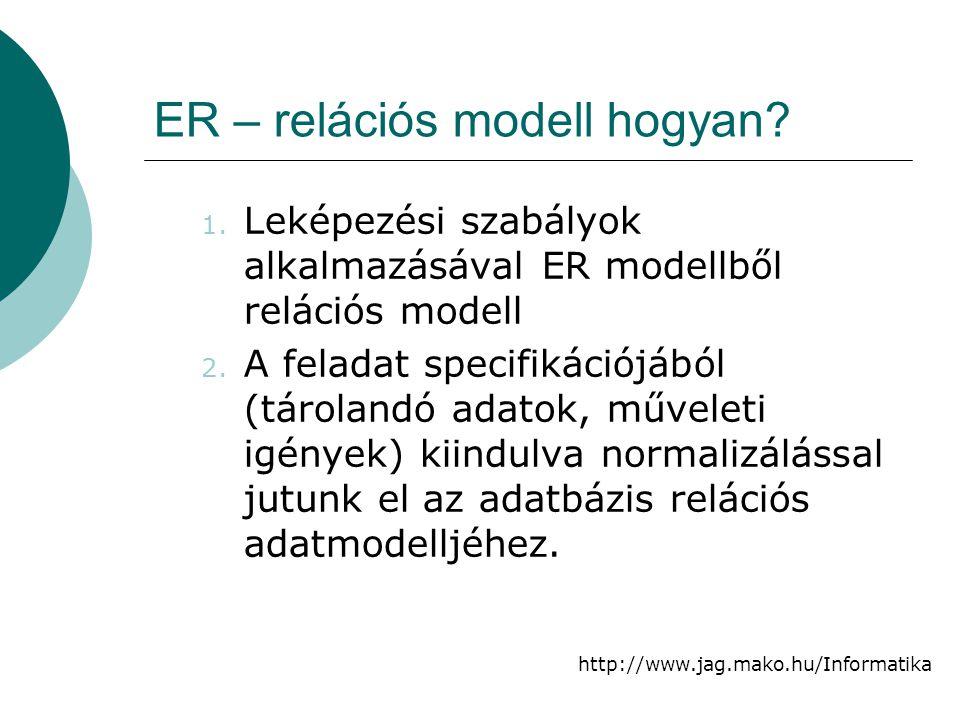 ER – relációs modell hogyan
