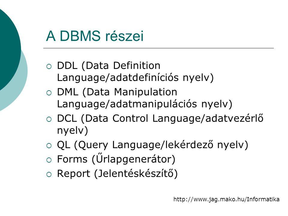 A DBMS részei DDL (Data Definition Language/adatdefiníciós nyelv)