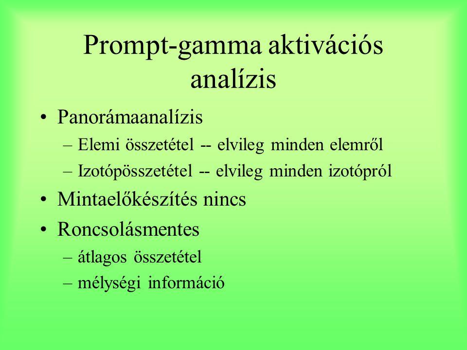 Prompt-gamma aktivációs analízis