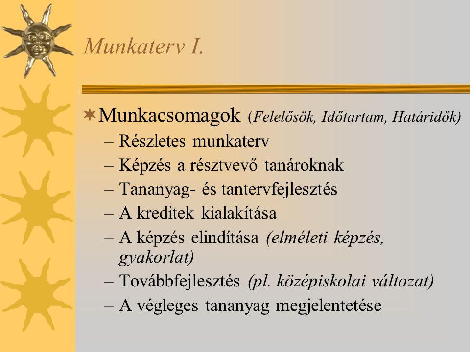 Munkaterv I. Munkacsomagok (Felelősök, Időtartam, Határidők)